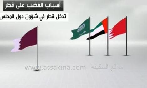 عقوبات قطر
